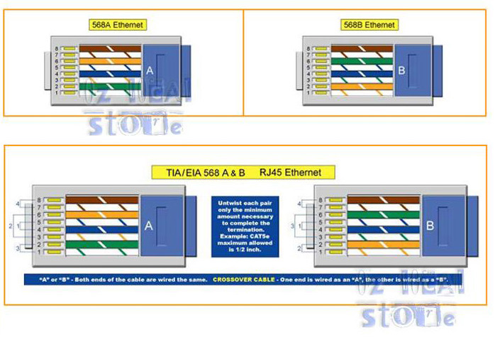 Aaf0e15a1743aefbb82facdbf40b01cd moreover Cat6 Wiring Diagram Color Codes additionally Cat 6 568c Cable Wiring Diagram as well Rj45 Crossover Cable Pinout besides Straight Through Ether  Cable Wiring. on cat 6 wiring diagram 691